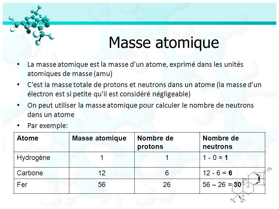 Masse atomique La masse atomique est la masse d un atome, exprimé dans les unités atomiques de masse (amu)