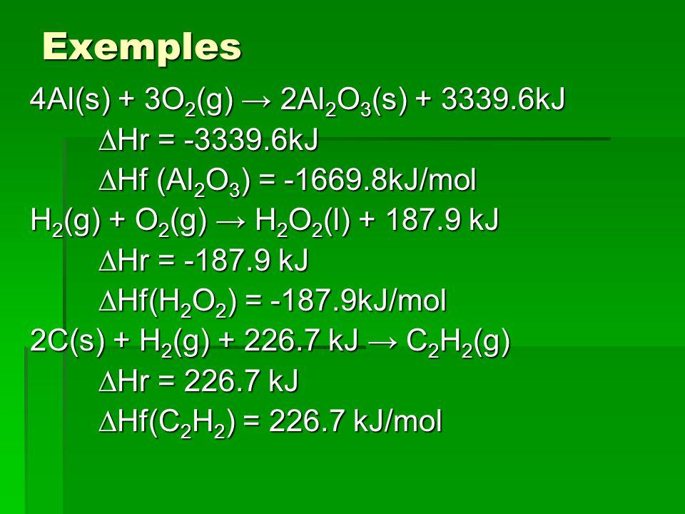 Exemples 4Al(s) + 3O2(g) → 2Al2O3(s) + 3339.6kJ ∆Hr = -3339.6kJ