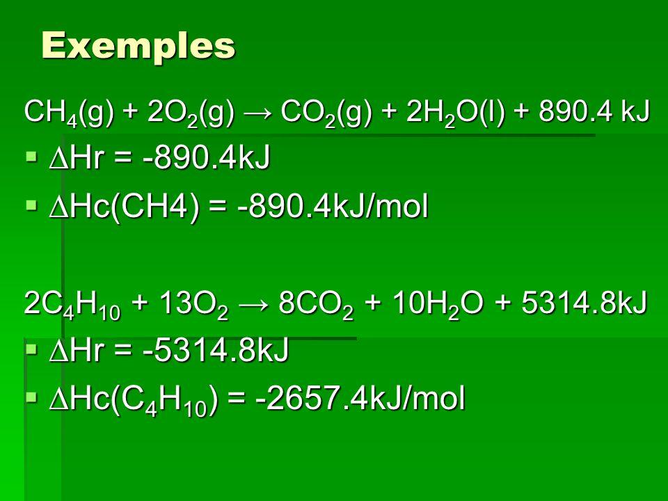 Exemples ∆Hr = -890.4kJ ∆Hc(CH4) = -890.4kJ/mol ∆Hr = -5314.8kJ