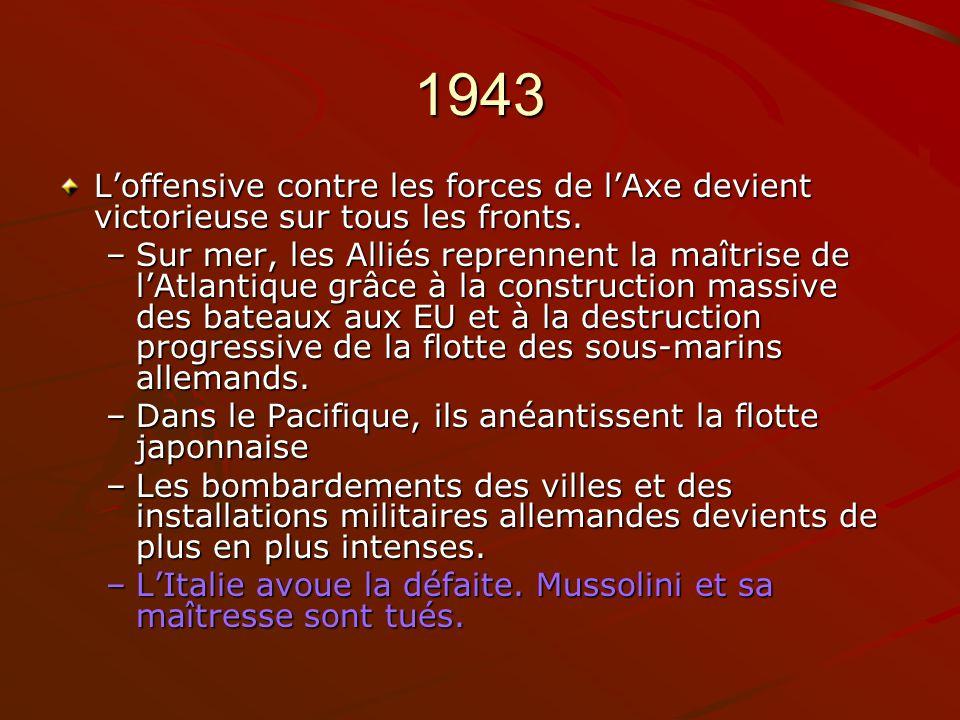 1943 L'offensive contre les forces de l'Axe devient victorieuse sur tous les fronts.