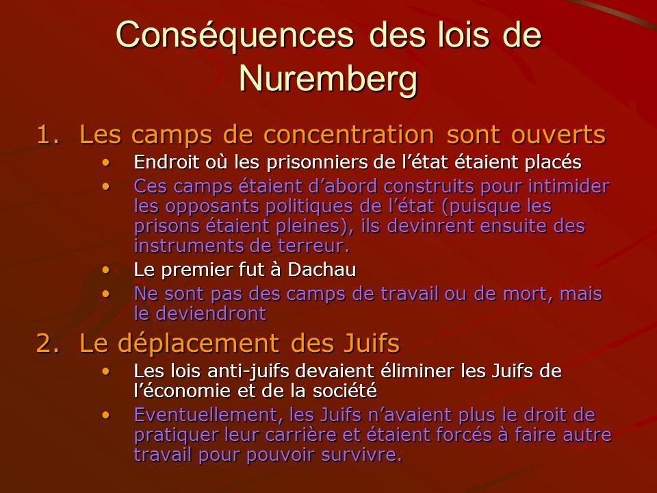 Conséquences des lois de Nuremberg