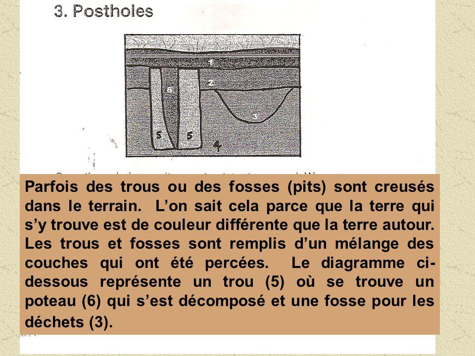 Parfois des trous ou des fosses (pits) sont creusés dans le terrain