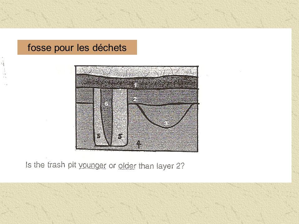 fosse pour les déchets