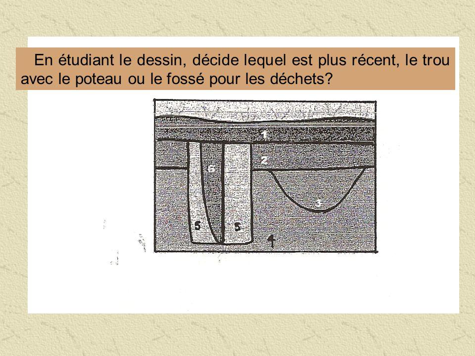 En étudiant le dessin, décide lequel est plus récent, le trou avec le poteau ou le fossé pour les déchets