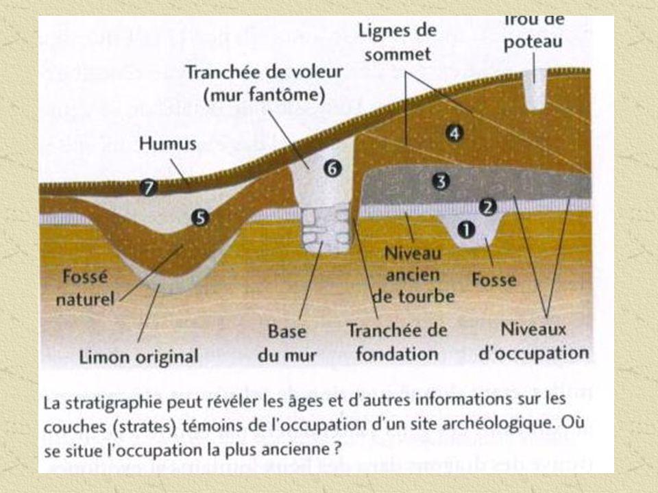 L'Héritage des Civilisations page 11