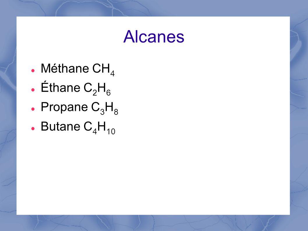 Alcanes Méthane CH4 Éthane C2H6 Propane C3H8 Butane C4H10