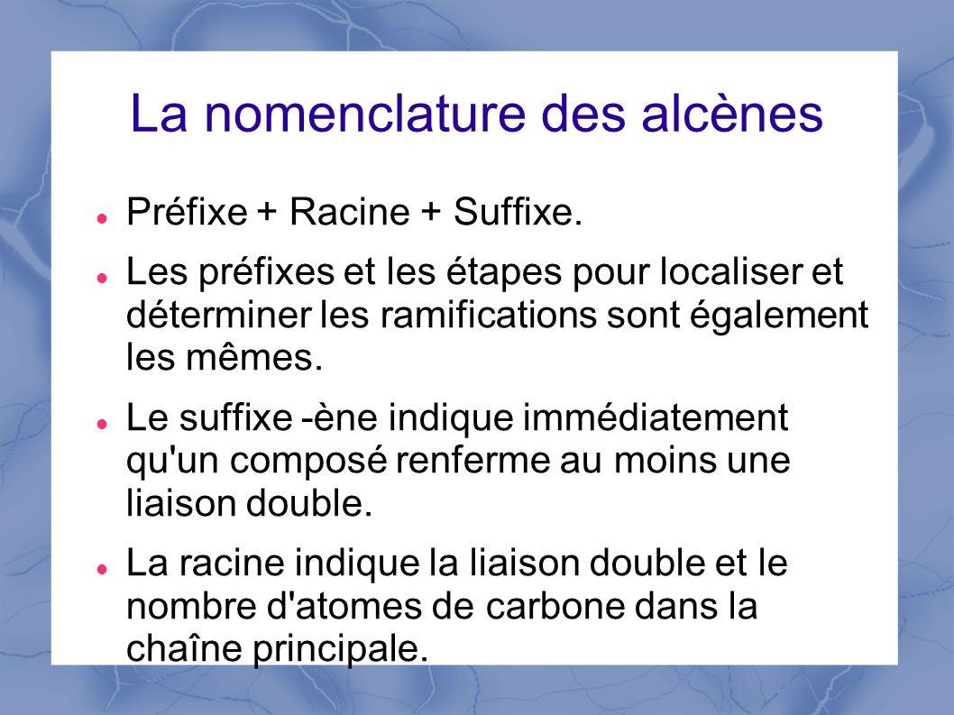 La nomenclature des alcènes