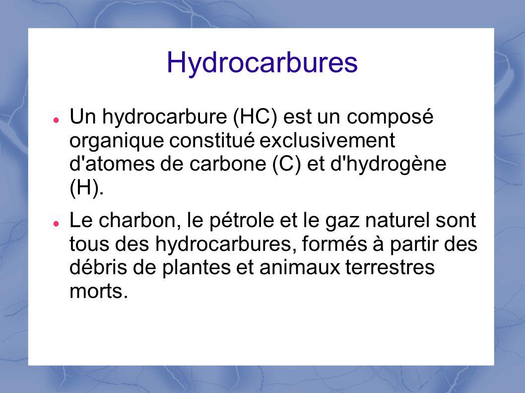 Hydrocarbures Un hydrocarbure (HC) est un composé organique constitué exclusivement d atomes de carbone (C) et d hydrogène (H).