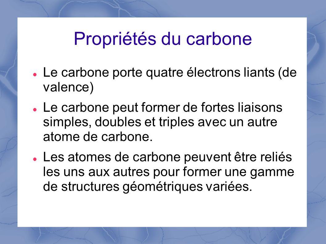 Propriétés du carbone Le carbone porte quatre électrons liants (de valence)