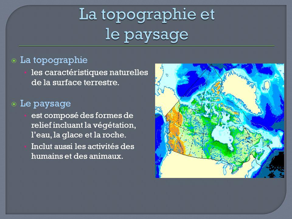 La topographie et le paysage