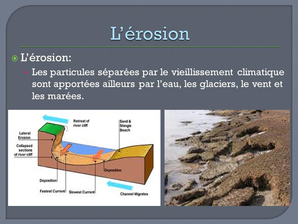 L'érosion L'érosion: