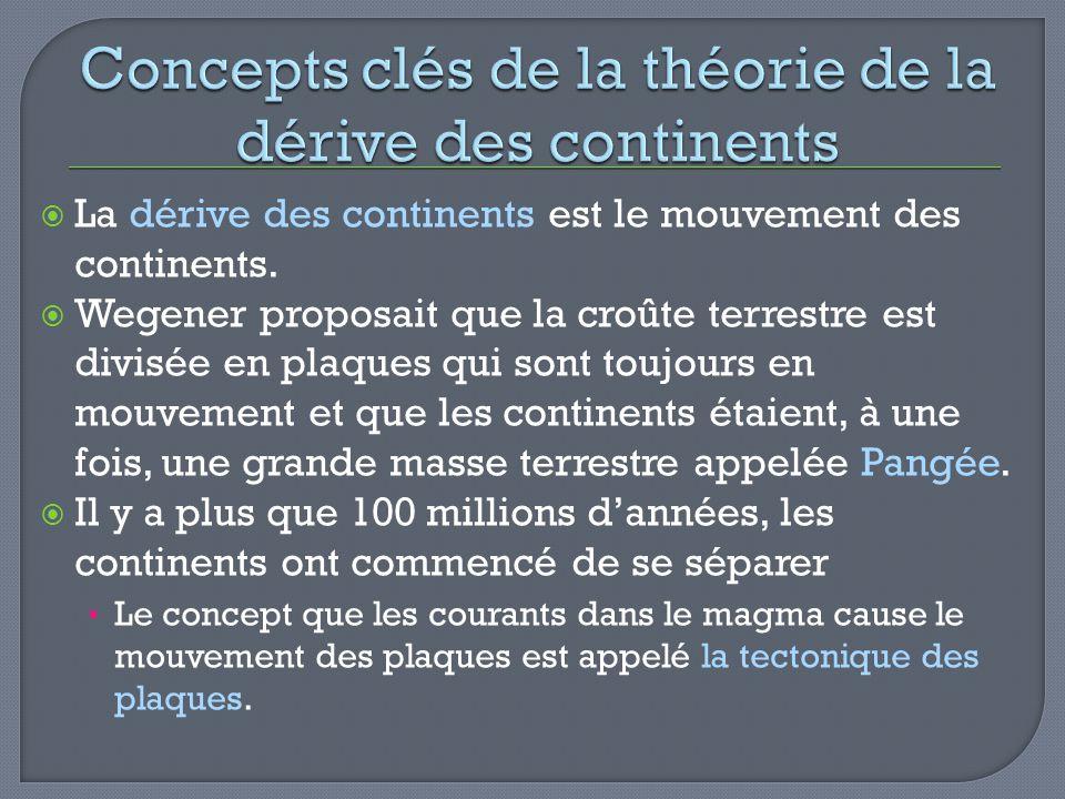 Concepts clés de la théorie de la dérive des continents