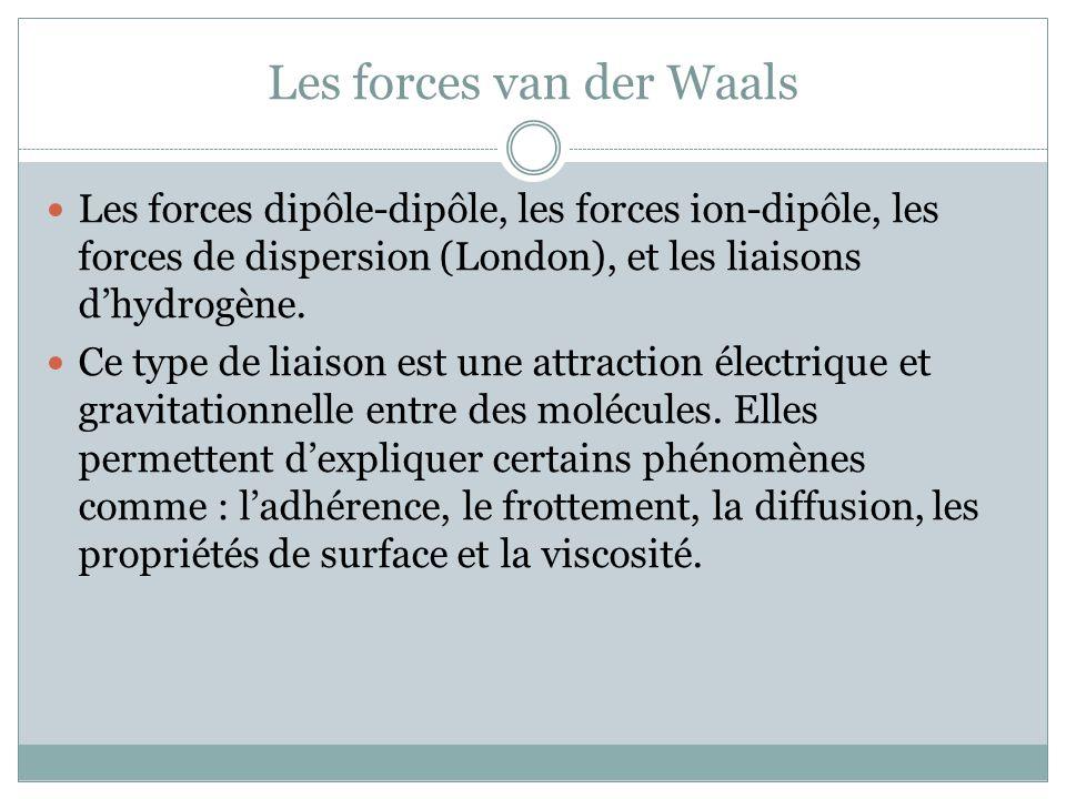 Les forces van der Waals