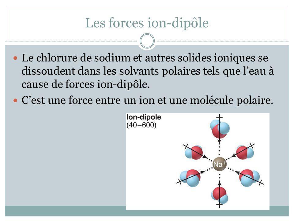 Les forces ion-dipôle
