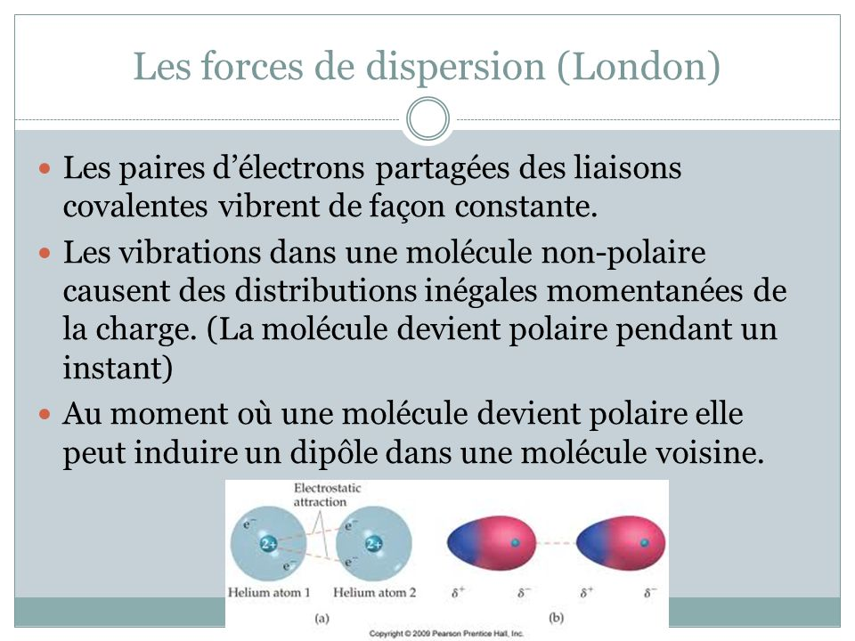 Les forces de dispersion (London)