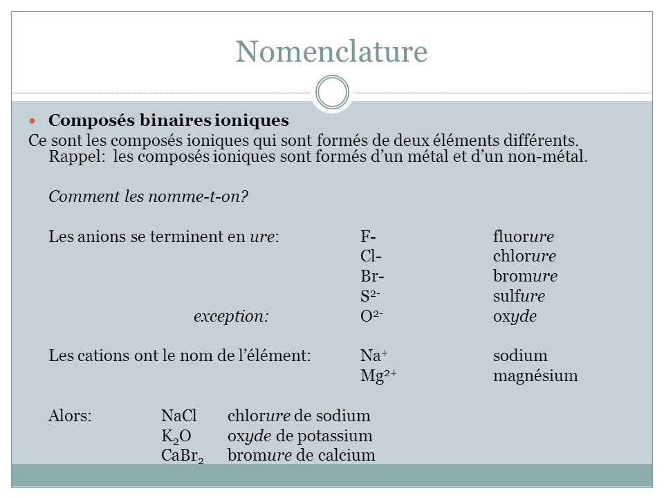 Nomenclature Composés binaires ioniques