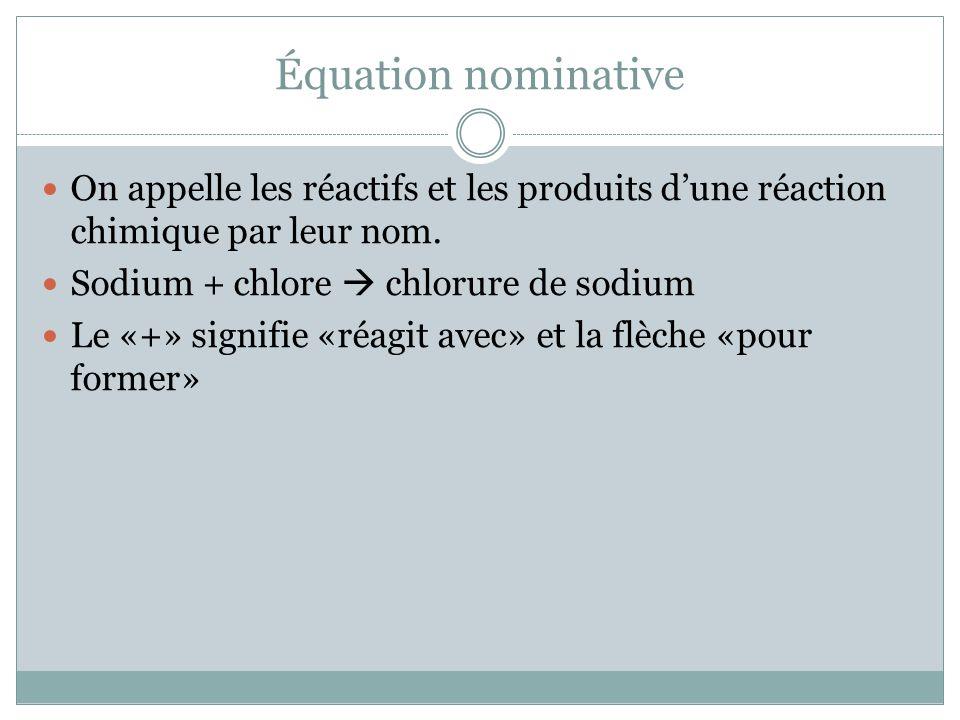 Équation nominative On appelle les réactifs et les produits d'une réaction chimique par leur nom. Sodium + chlore  chlorure de sodium.