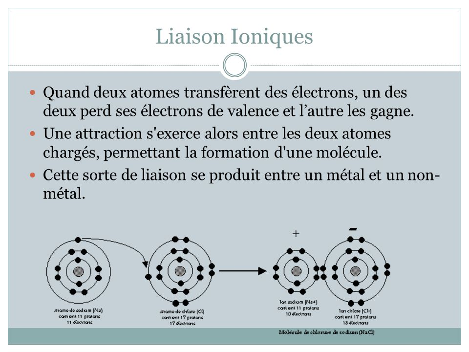 Liaison Ioniques Quand deux atomes transfèrent des électrons, un des deux perd ses électrons de valence et l'autre les gagne.