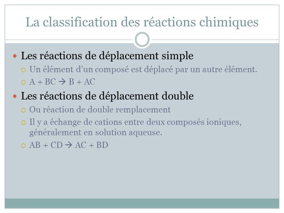 La classification des réactions chimiques