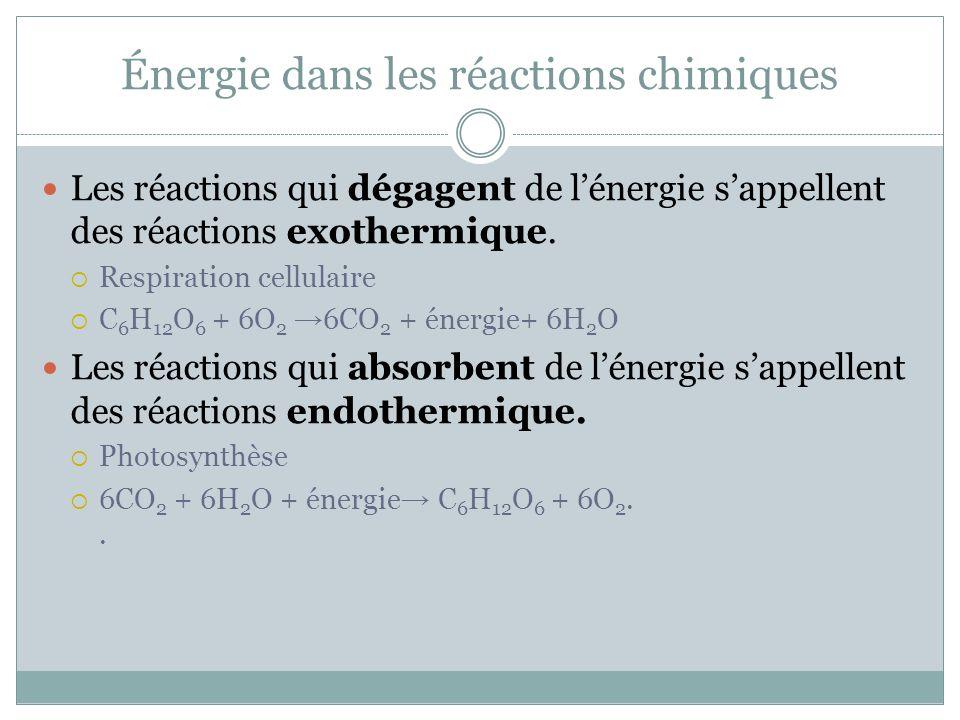 Énergie dans les réactions chimiques