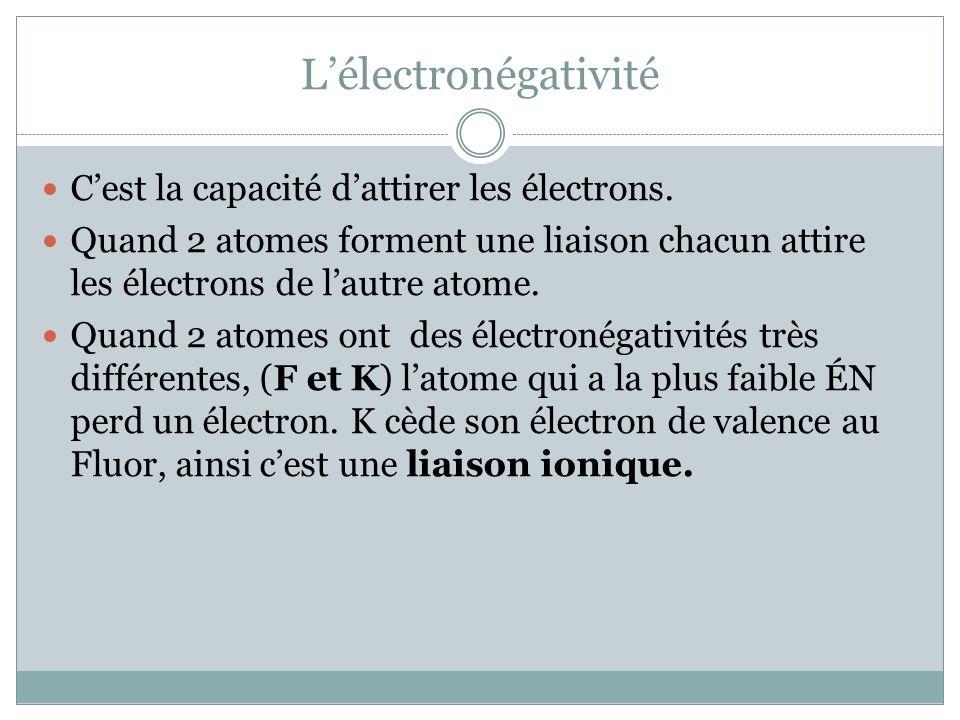 L'électronégativité C'est la capacité d'attirer les électrons.