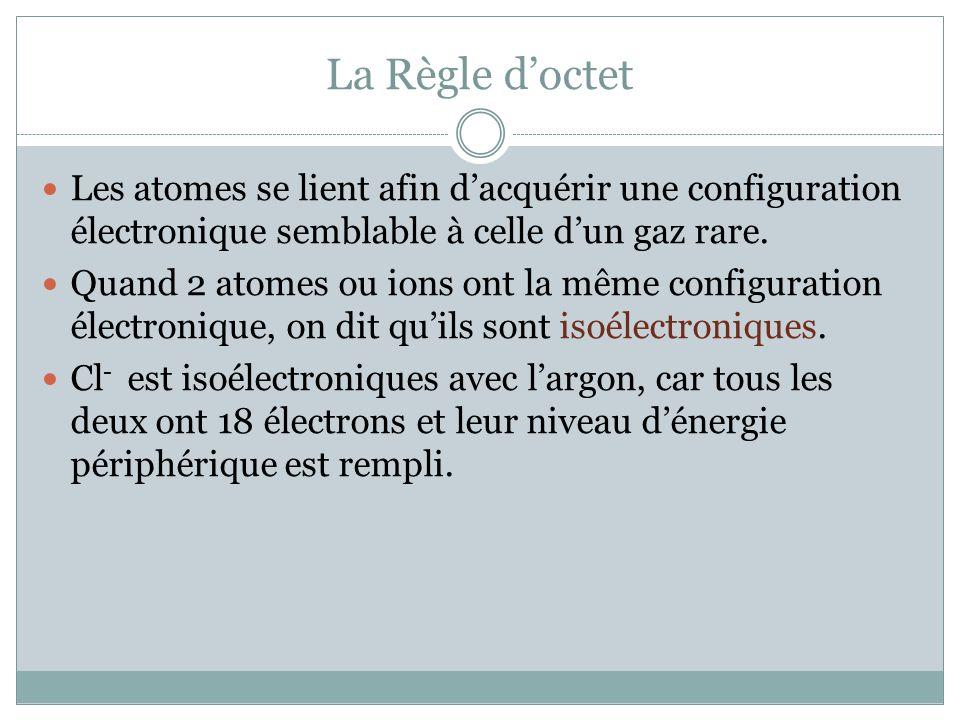 La Règle d'octet Les atomes se lient afin d'acquérir une configuration électronique semblable à celle d'un gaz rare.