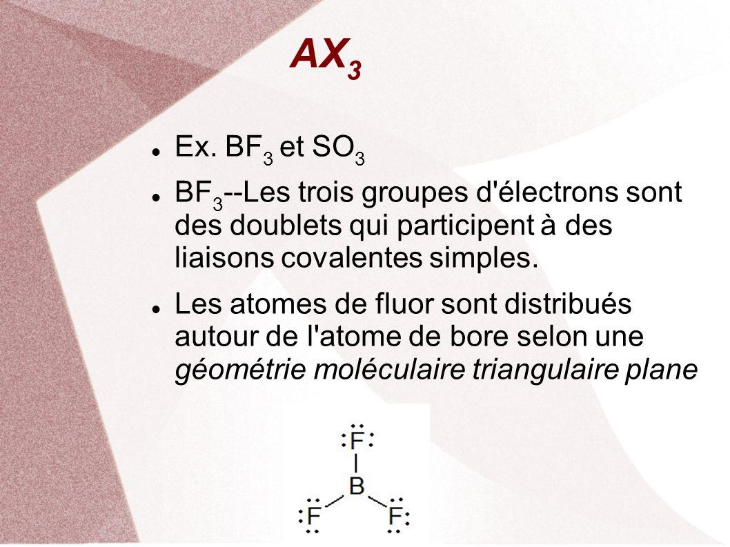 AX3 Ex. BF3 et SO3. BF3--Les trois groupes d électrons sont des doublets qui participent à des liaisons covalentes simples.