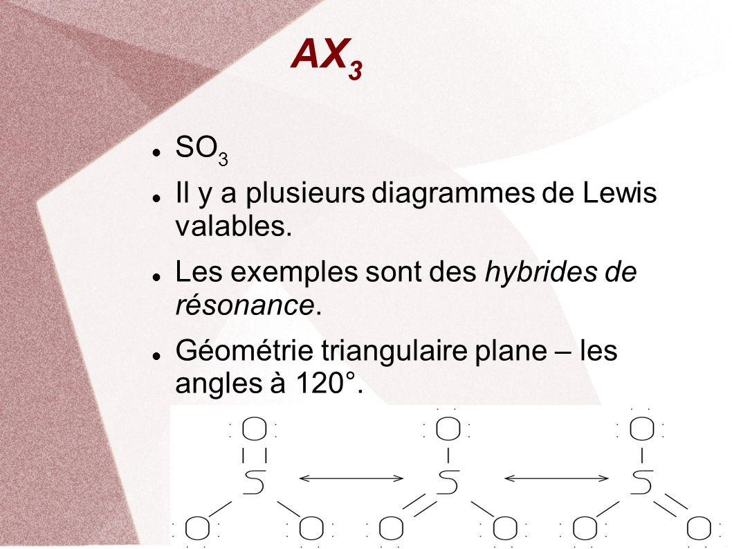 AX3 SO3 Il y a plusieurs diagrammes de Lewis valables.