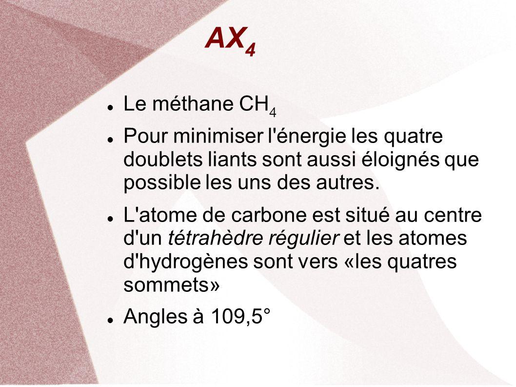 AX4 Le méthane CH4. Pour minimiser l énergie les quatre doublets liants sont aussi éloignés que possible les uns des autres.