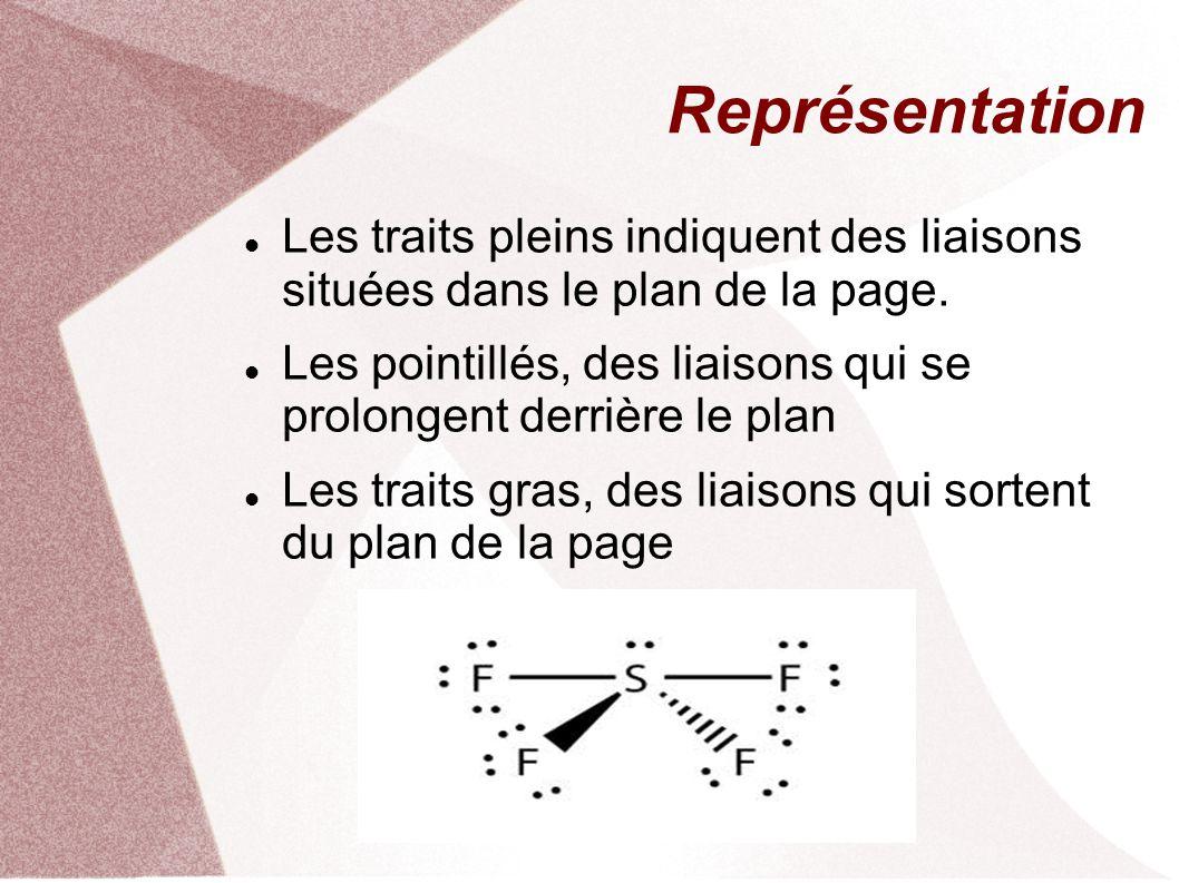 Représentation Les traits pleins indiquent des liaisons situées dans le plan de la page.