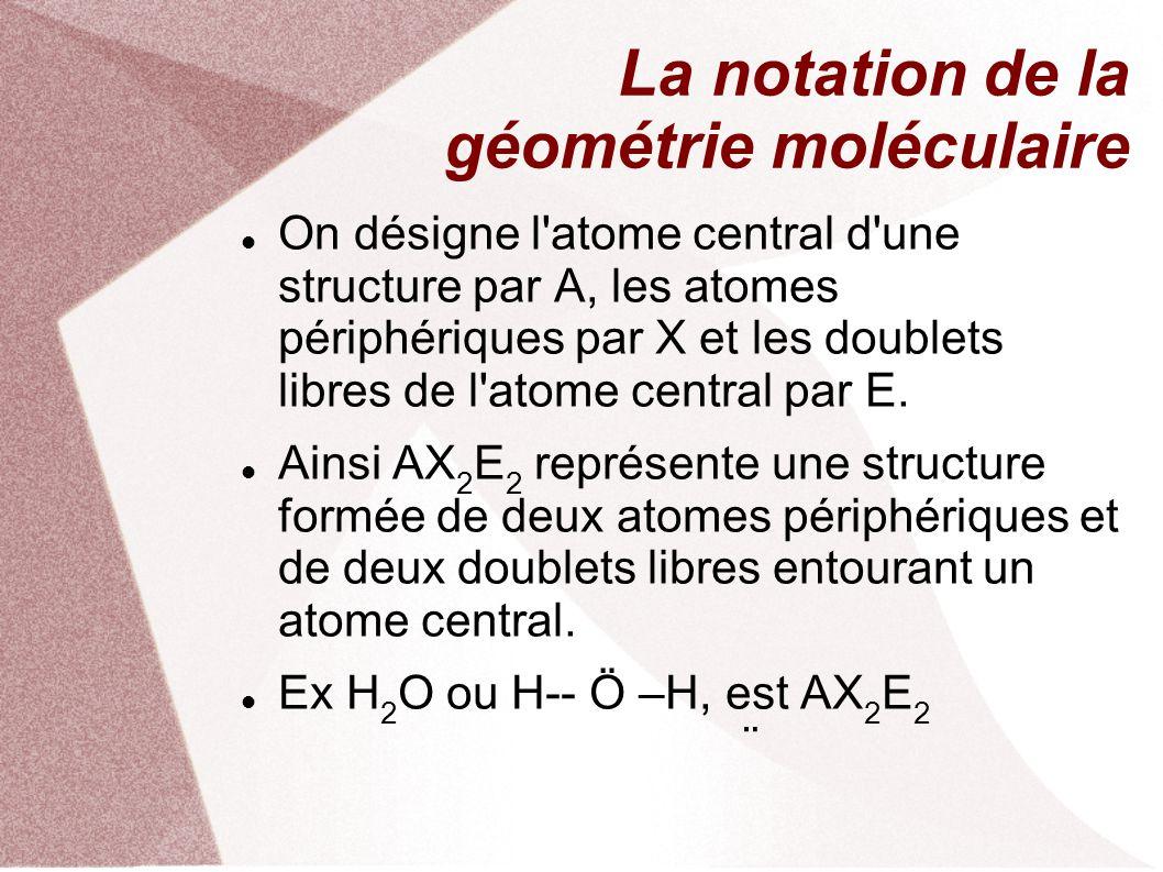 La notation de la géométrie moléculaire