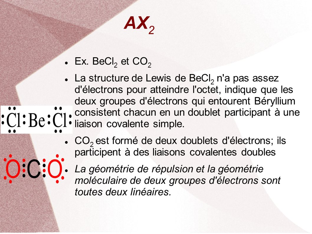 AX2 Ex. BeCl2 et CO2.