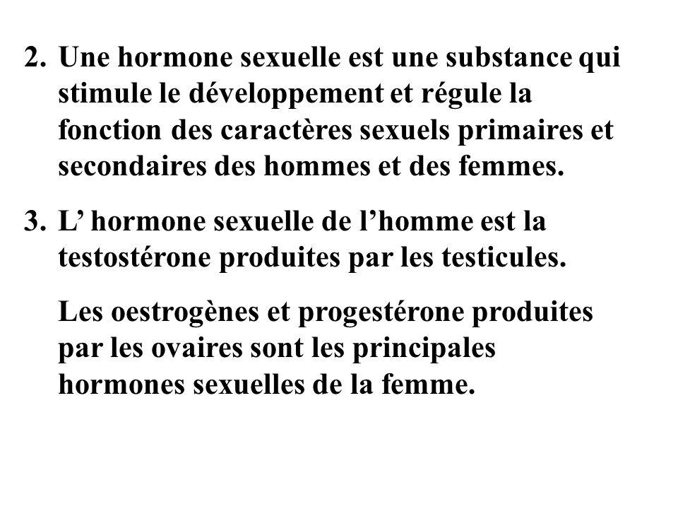 Une hormone sexuelle est une substance qui stimule le développement et régule la fonction des caractères sexuels primaires et secondaires des hommes et des femmes.