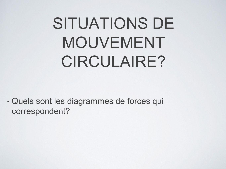 SITUATIONS DE MOUVEMENT CIRCULAIRE