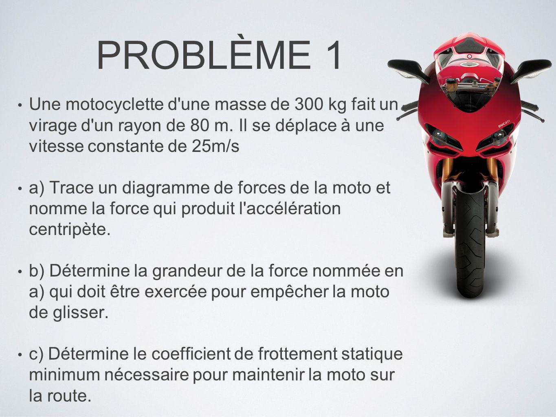 PROBLÈME 1 Une motocyclette d une masse de 300 kg fait un virage d un rayon de 80 m. Il se déplace à une vitesse constante de 25m/s.