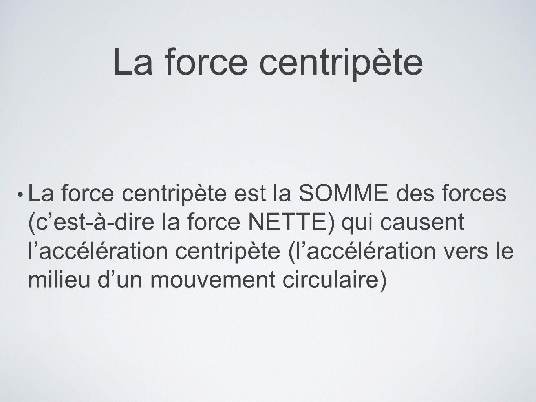 La force centripète