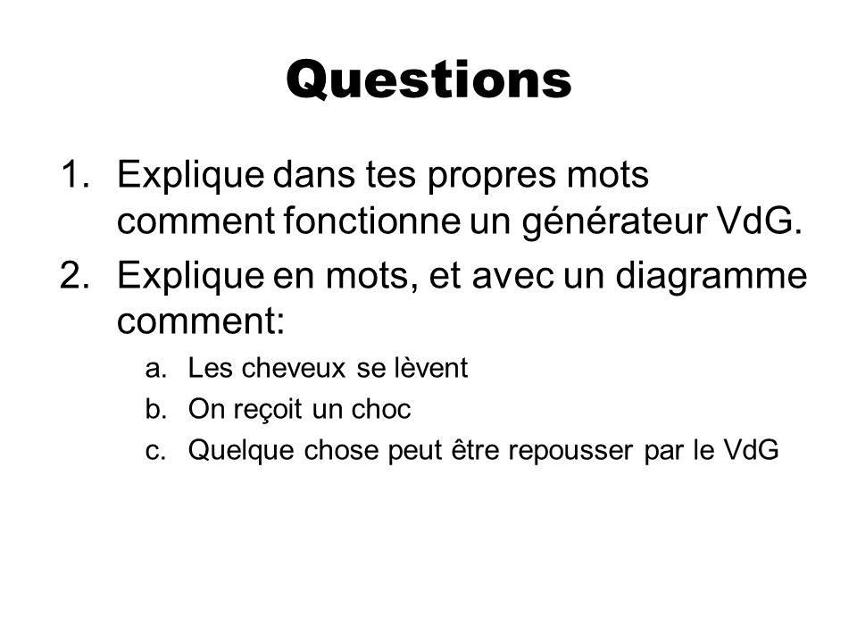 Questions Explique dans tes propres mots comment fonctionne un générateur VdG. Explique en mots, et avec un diagramme comment: