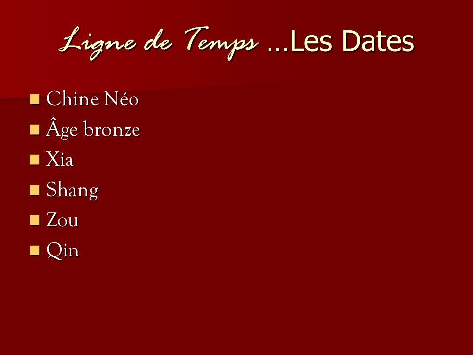 Ligne de Temps …Les Dates