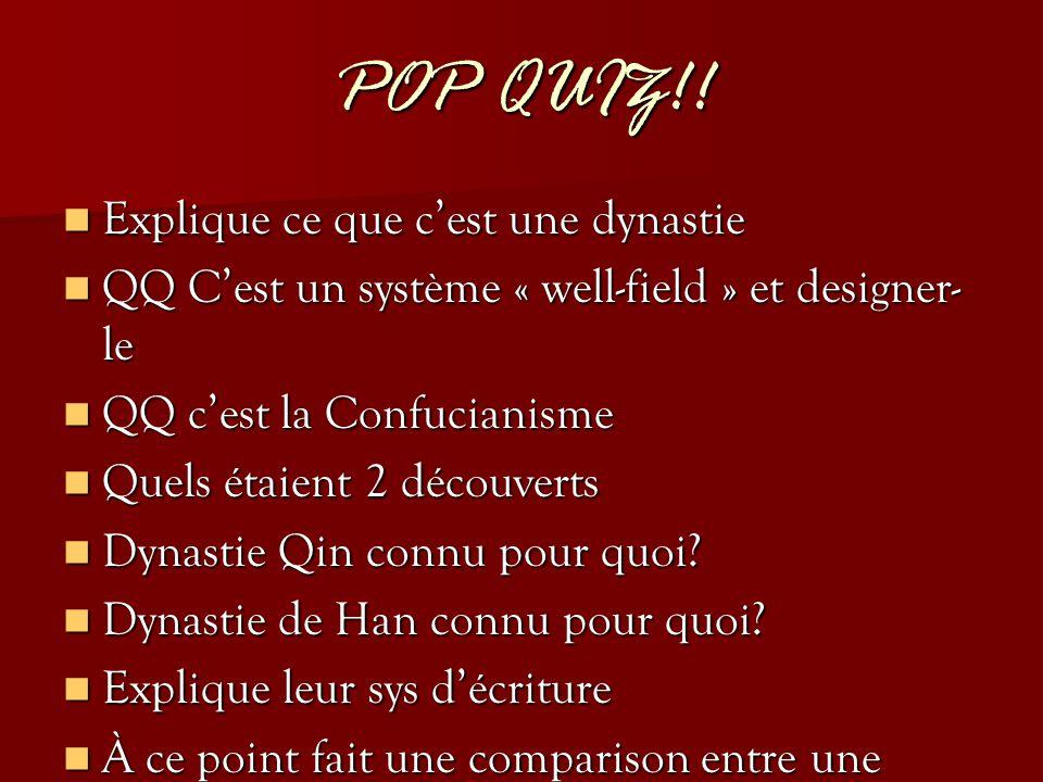 POP QUIZ!! Explique ce que c'est une dynastie