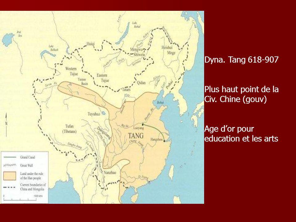 Dyna. Tang 618-907 Plus haut point de la Civ. Chine (gouv) Age d'or pour education et les arts