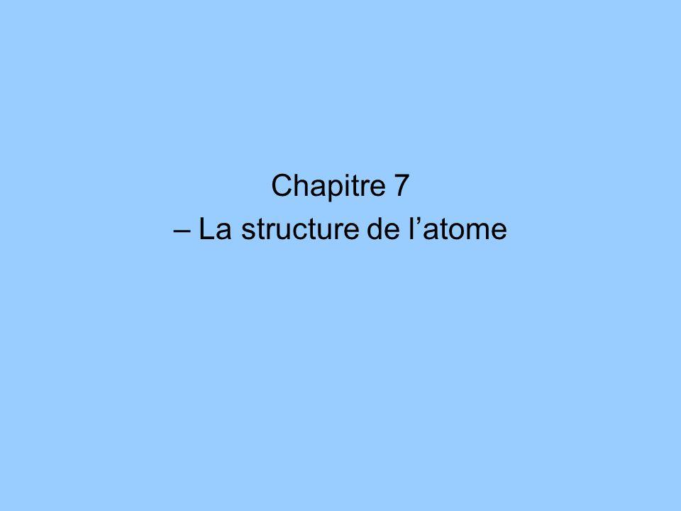 – La structure de l'atome
