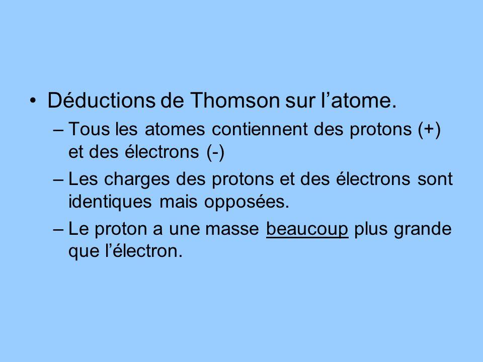 Déductions de Thomson sur l'atome.