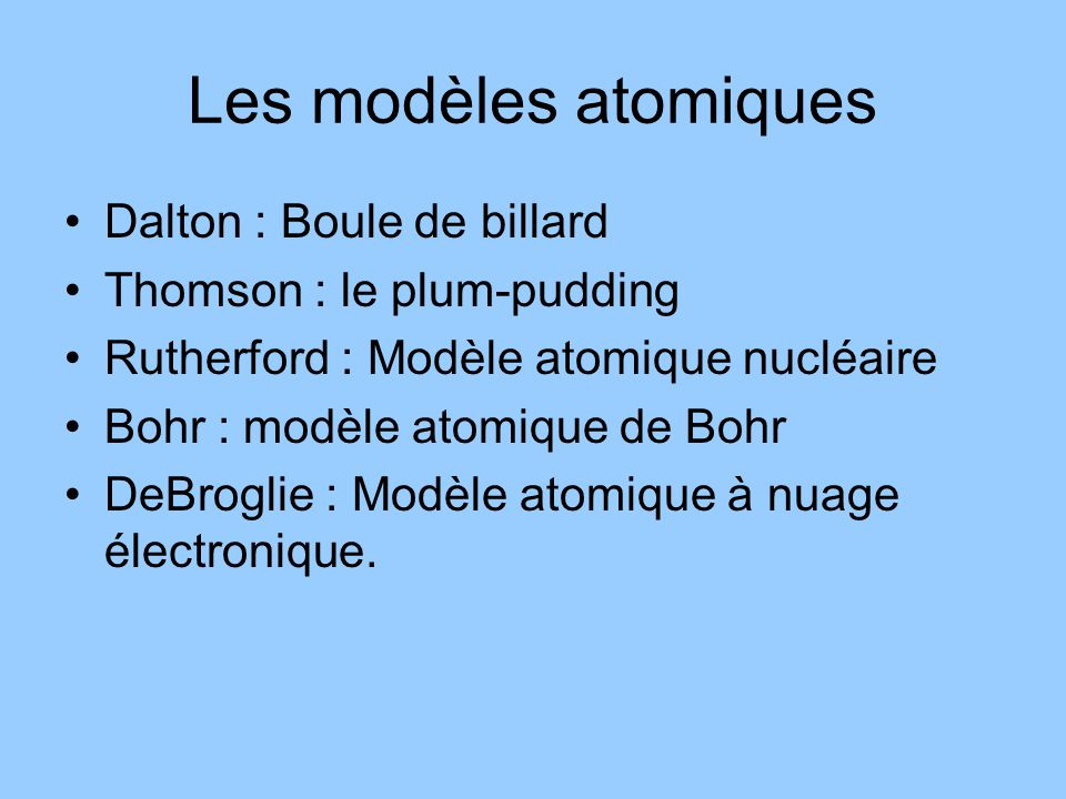 Les modèles atomiques Dalton : Boule de billard
