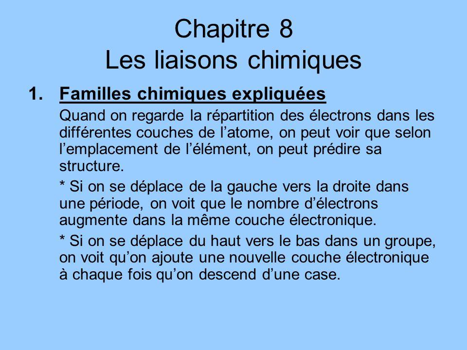 Chapitre 8 Les liaisons chimiques