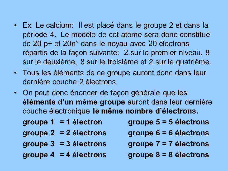Ex: Le calcium: Il est placé dans le groupe 2 et dans la période 4