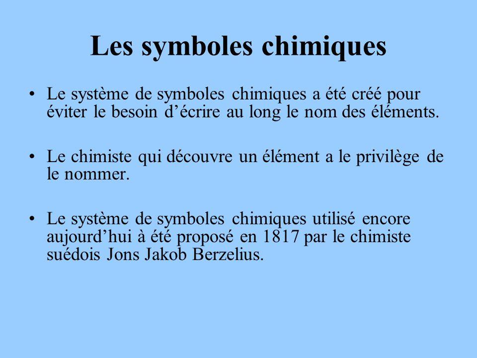 Les symboles chimiques