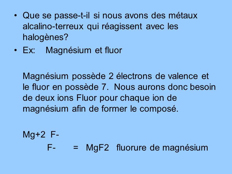 Que se passe-t-il si nous avons des métaux alcalino-terreux qui réagissent avec les halogènes