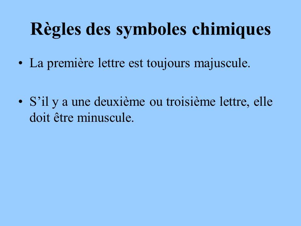 Règles des symboles chimiques