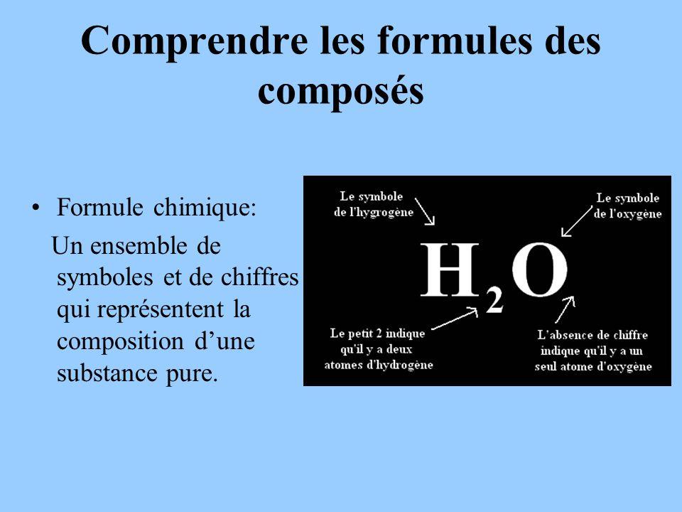 Comprendre les formules des composés