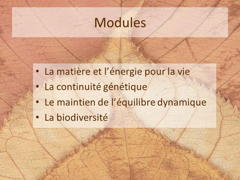 Modules La matière et l'énergie pour la vie La continuité génétique